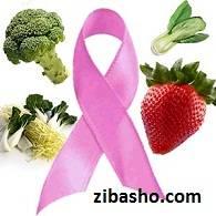 Optimized preventing breast cancer پيشگيري از سرطان سينه